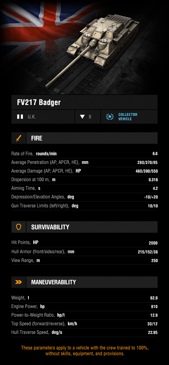 Badger fv217