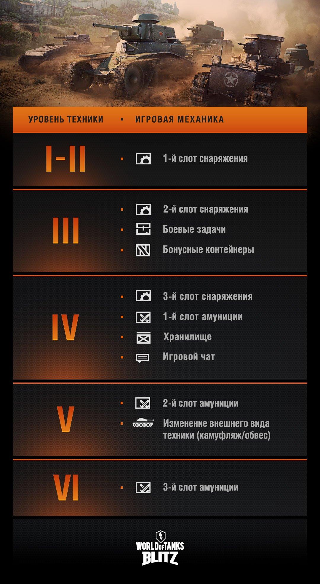 content-unlock-inf-ru.jpg