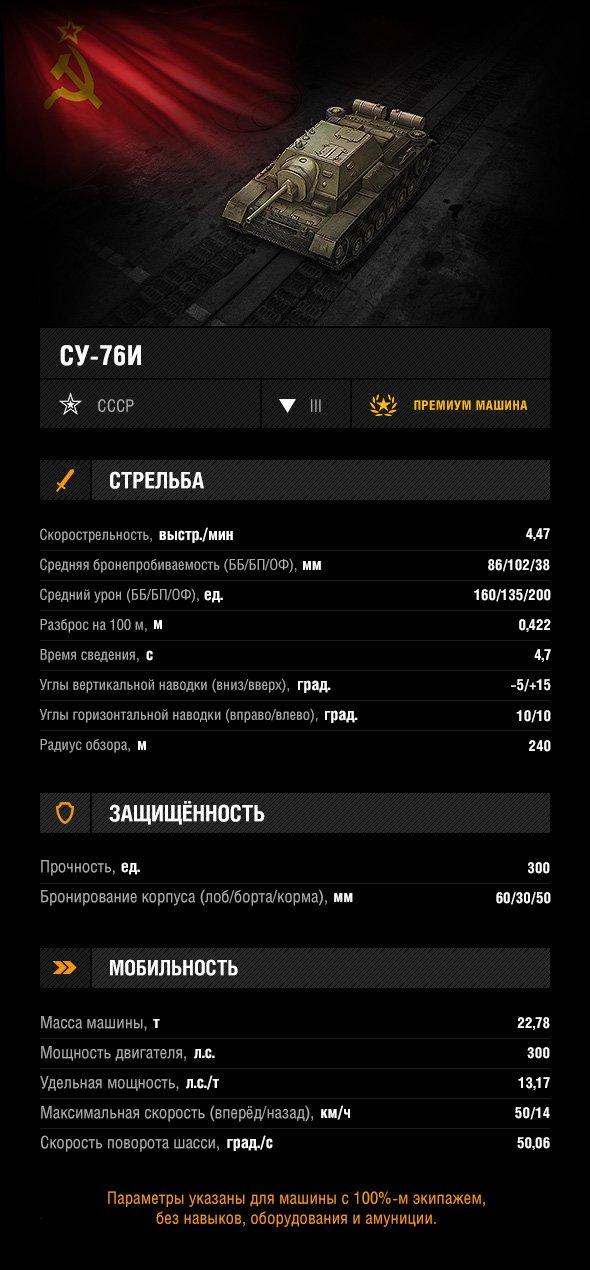 su-76i-stats-ru.jpg